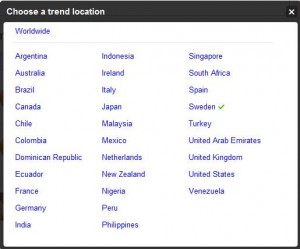 Trending topics countries
