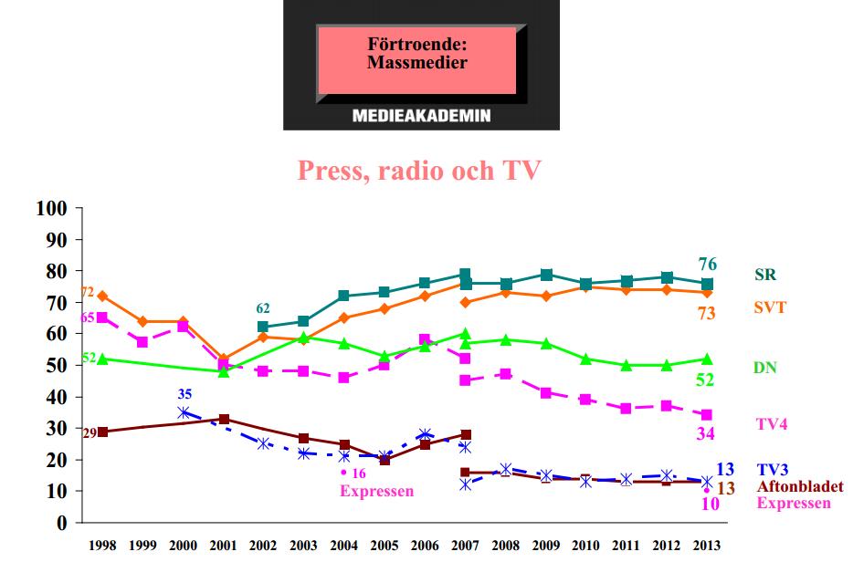 medieakademin 2013